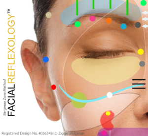 Facial Reflexology. Facial Reflexology Image